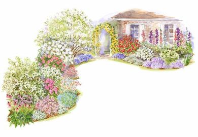 Colorful Front Yard Garden Plans Better Homes Gardens