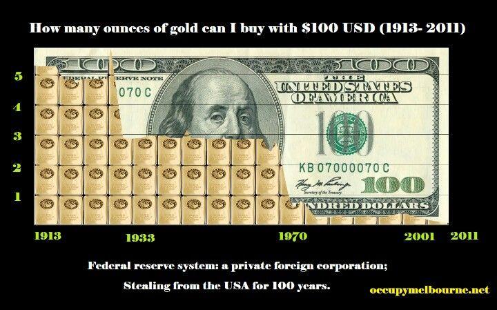Image result for dollar devalues images