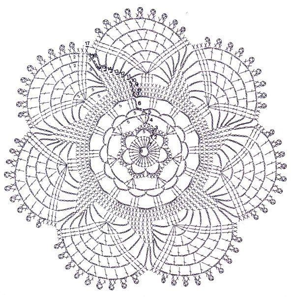 Filet Crochet Doily Diagram, Filet, Free Engine Image For