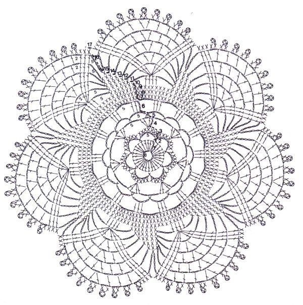 crochet doily patterns with diagram crime scene programs free diagrams dancox for images