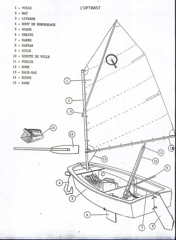Optimist dinghy plans free ~ Boatlirder