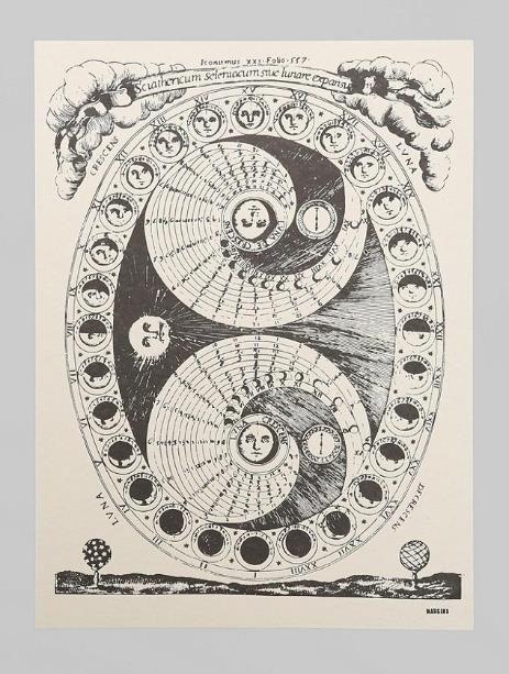 Lunar Calendar Poster #urbanoutfitters