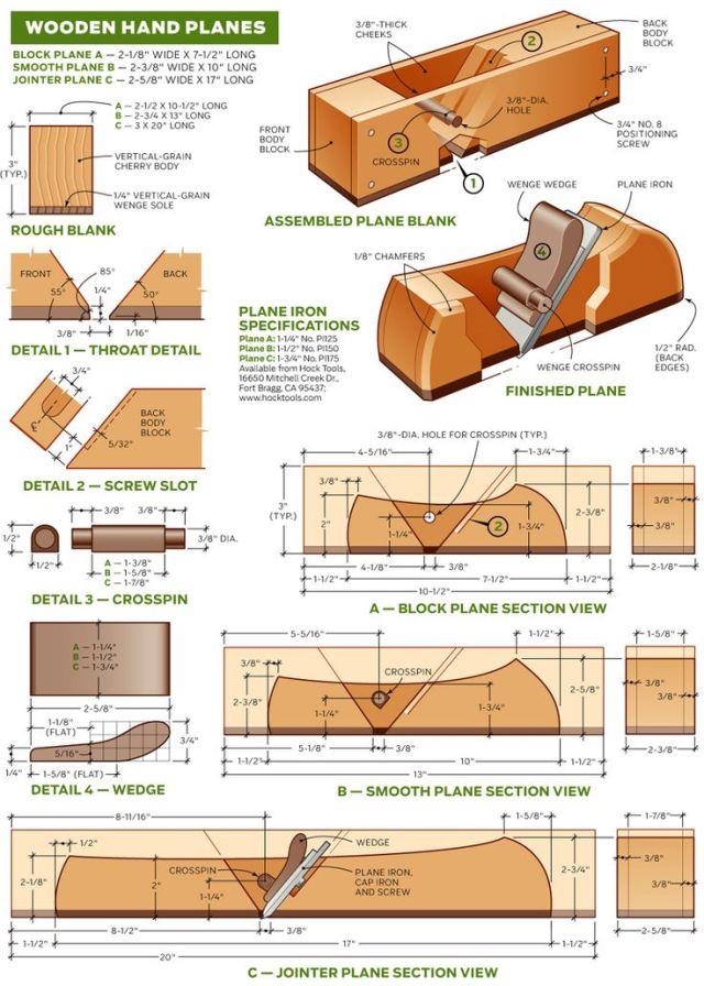 Wooden hand planes | For the Workshop | Pinterest