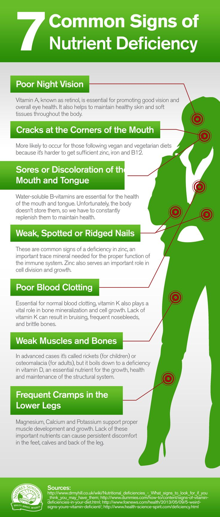 7 Common Signs of Nutrient Deficiency [Infographic]