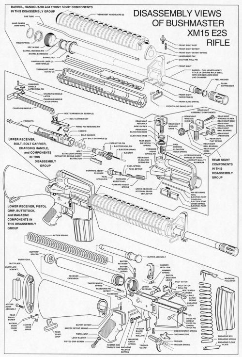 small resolution of ar 15 exploded diagram ar free engine image for user manual download mosin m44 exploded diagram ar 15 exploded view poster