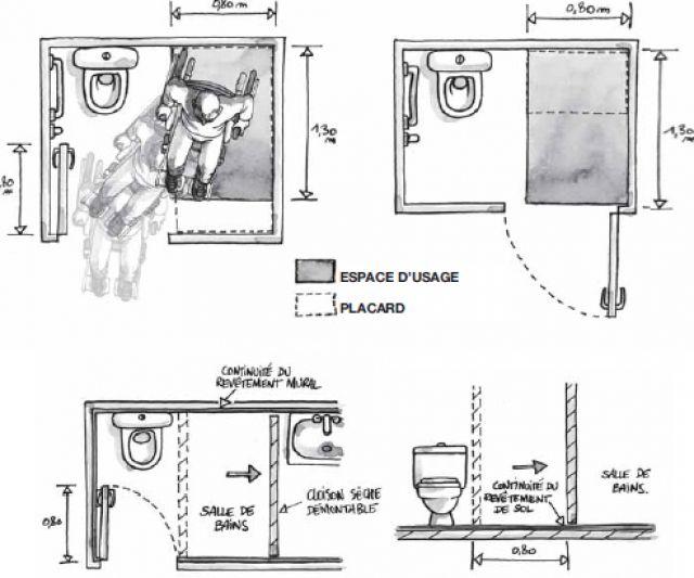 Dimensions Wc Pmr Avec Vasque Solutions Pour La