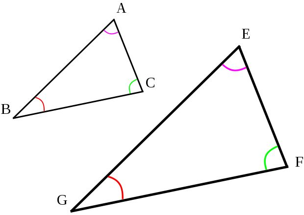 Pin by Nitsan Aizenshtark on Geometry and Trigonometry