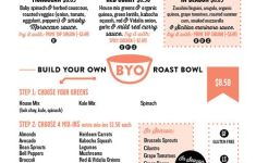 19 Truly Amazing Roast Kitchen Menu That Are Must Have In Your Dream Home