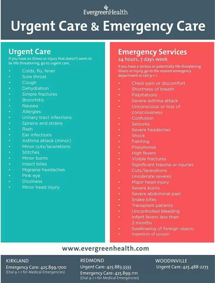 Urgent care vs Er  Health and weight loss  Pinterest