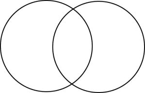 venn diagram generator | Social Studies Ideas | Pinterest