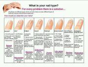 nail problems health skin beauty