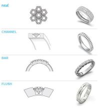 Ring Settings: Diamond Ring Settings Styles
