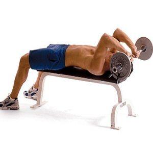 Best Triceps Exercises For Men | Men's Fitness | Pinterest