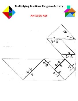 Multiplying Fractions Tangram Activity / Puzzle