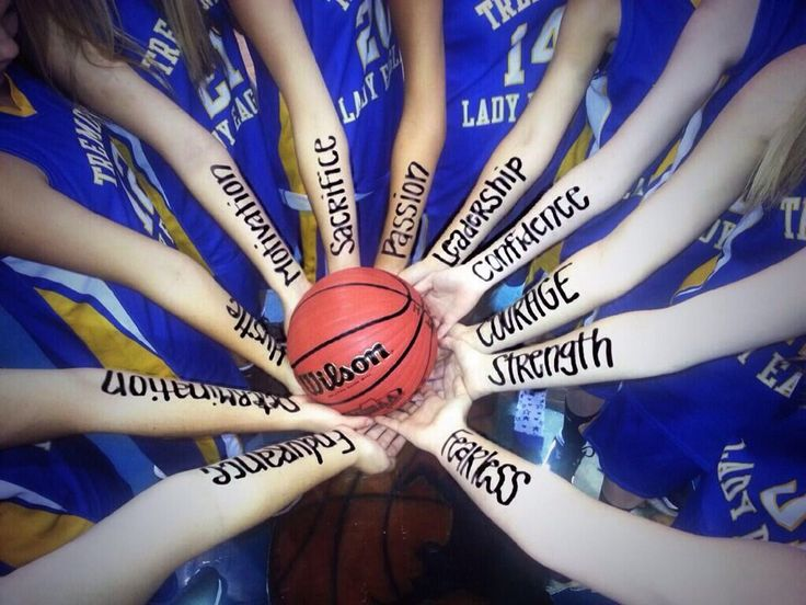 Coolest Basketball Team Names