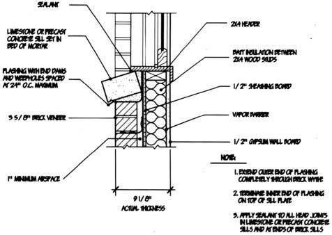 Interior Wall Construction Diagram Stud Wall Diagram