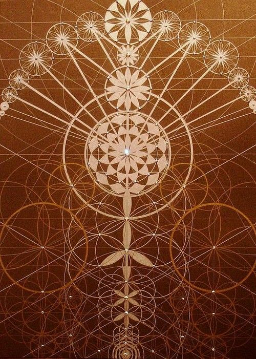 Joma Sipe - Sacred Geometry --This world is really awesome. The woman who make our chocolate think you're awesome, too. Our flavorful chocolate is organic and fair trade certified. We're Peruvian Chocolate. Order some today on Amazon!http://www.amazon.com/gp/product/B00725K254