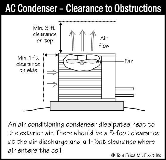 Air Conditioner Air Conditioner