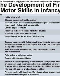 Infant fine motor skill development also peabody chartabody chart rh lemonainclan