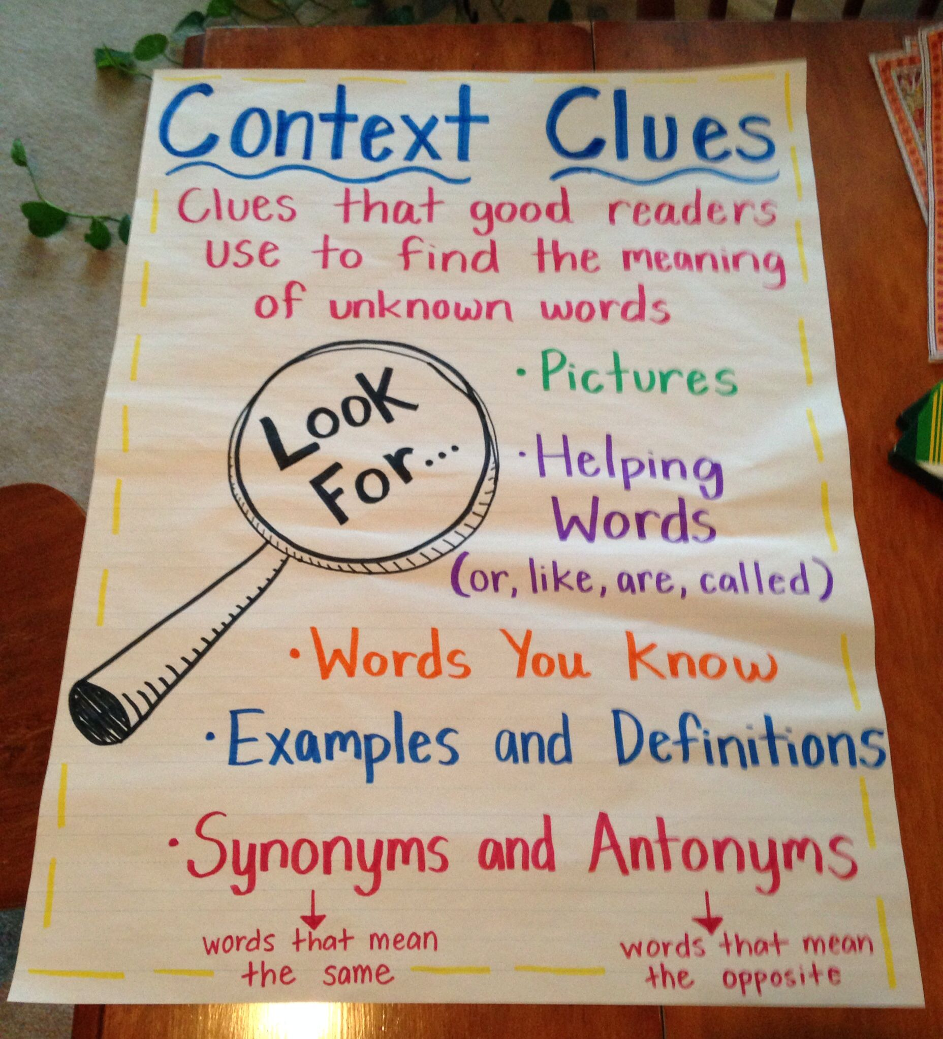 Context Clues About Time And Charts