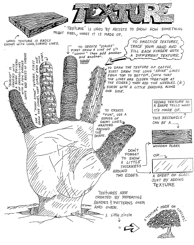 Visual Texture Hand Handout