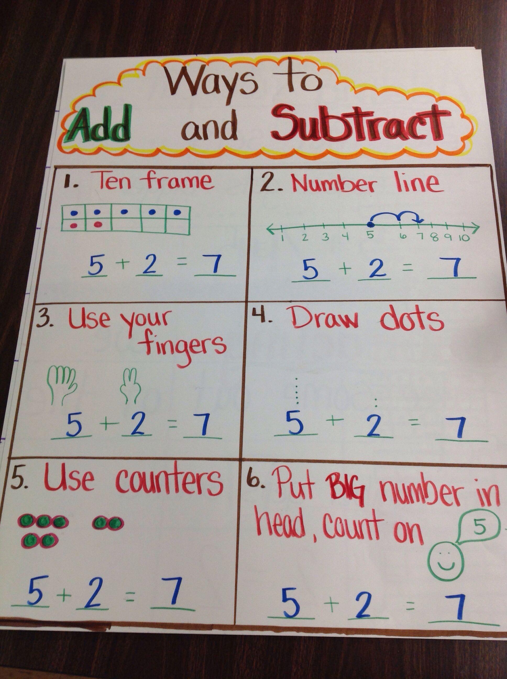 Missing Number Worksheet New 163 Missing Number Addition