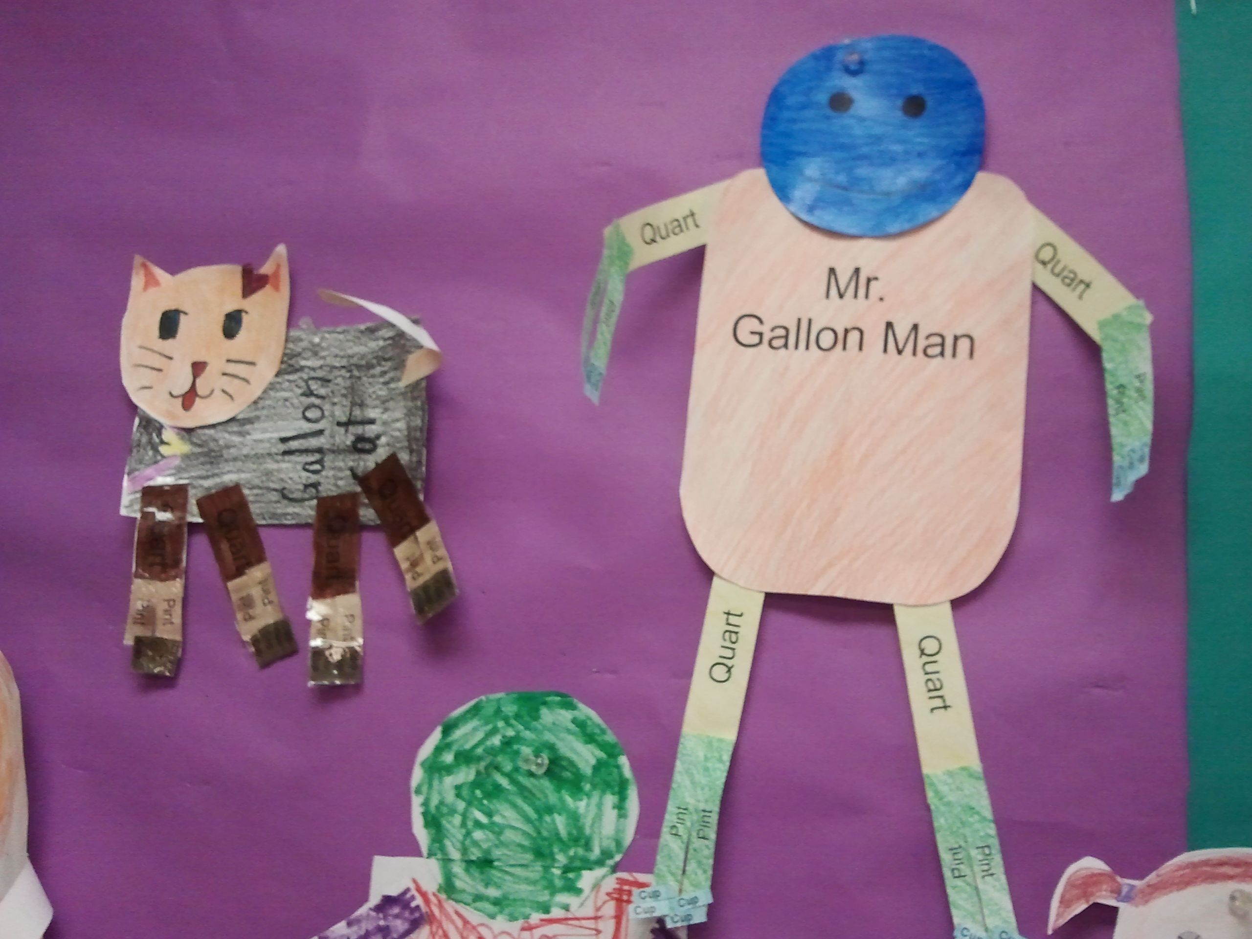 More Gallon Man Pig Examples