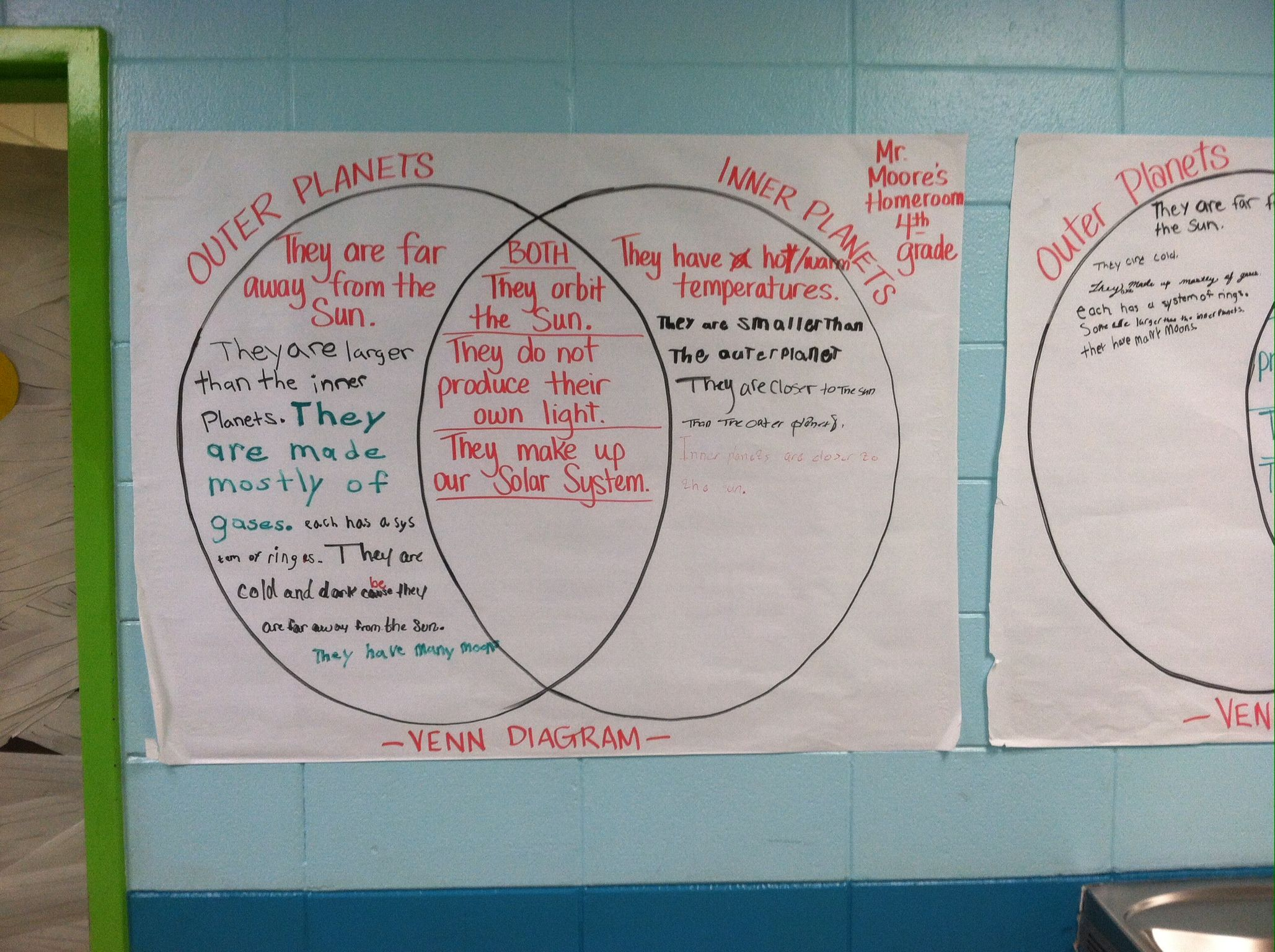 kinetic and potential energy venn diagram wiring for a delco car radio comparing inner outer planets page 2 pics about space