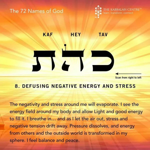 Gods Name In Hebrew Letters - Year of Clean Water