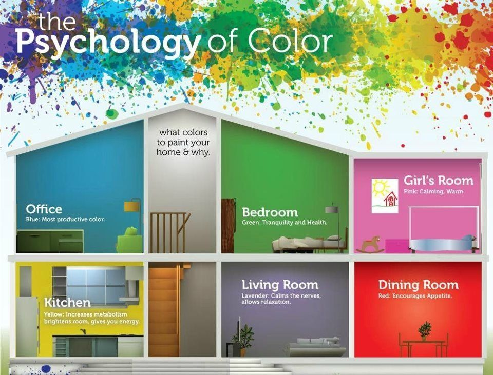 The Psychology Of Color  Home  Pinterest