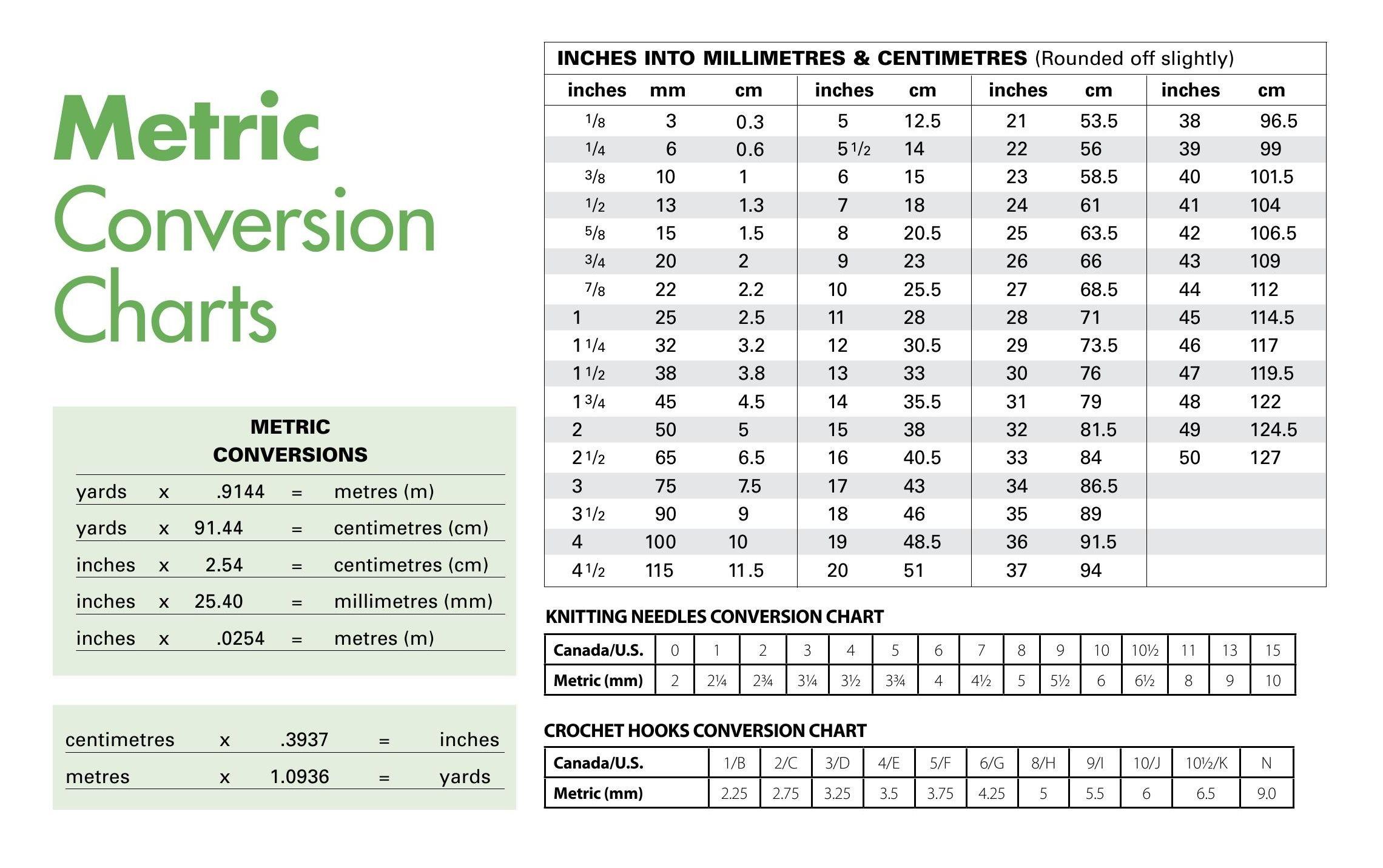 Pin Measurement Us Customary Learning Chart Trendenterprisescom