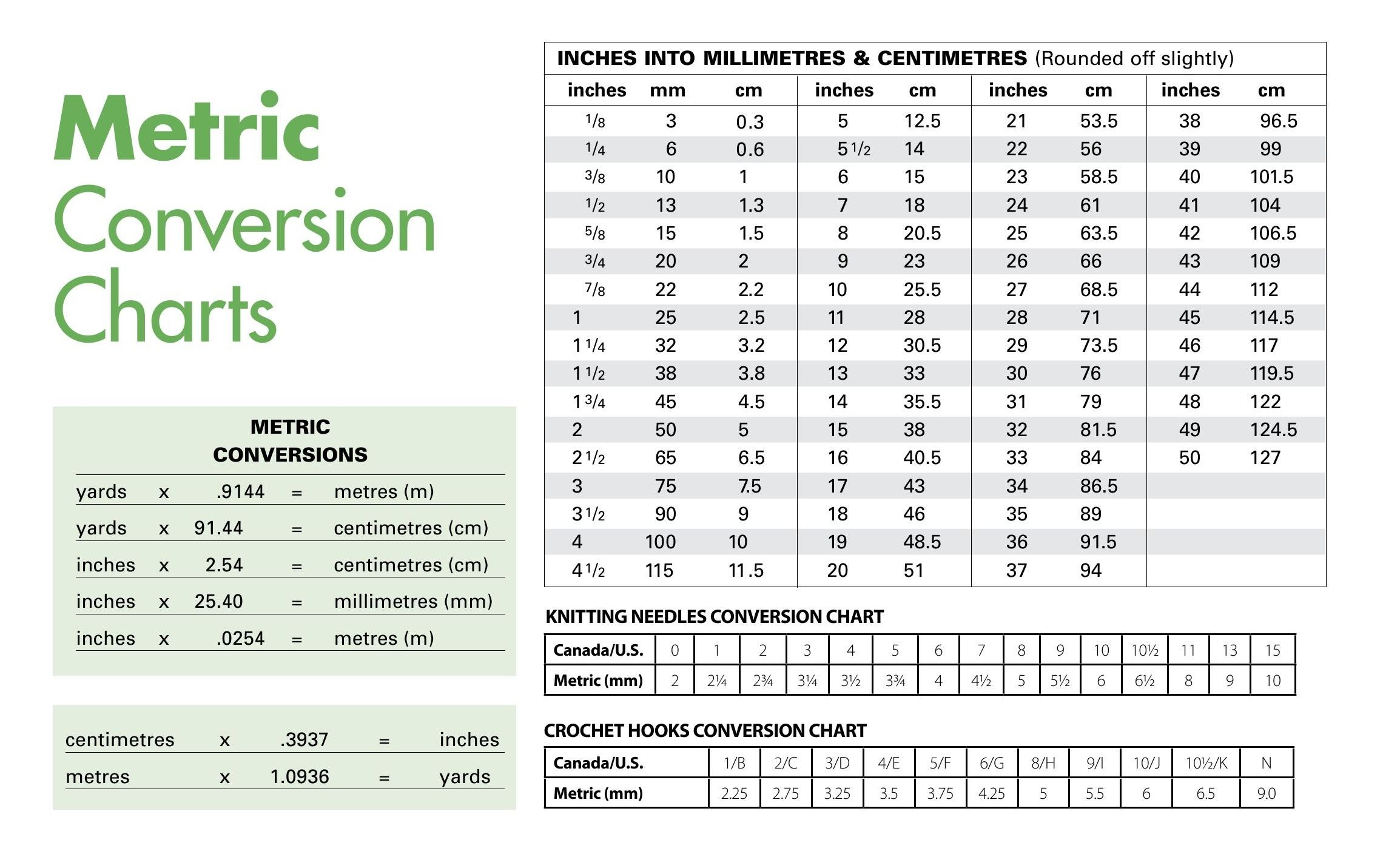 metric conversion diagram gfs dream 180 wiring pin measurement us customary learning chart