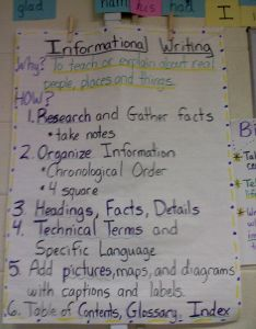 The charts also informational writing anchor rh nemofadopotyzo polkadottrail