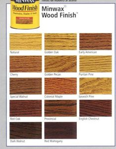 Minwax stain chart also people davidjoel rh