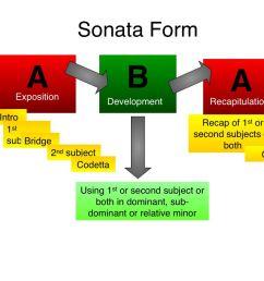 sonata  [ 1024 x 768 Pixel ]