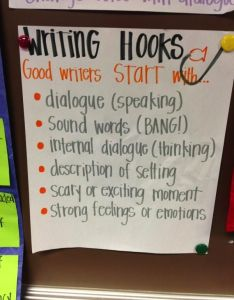 Find this pin and more on anchor charts upper elementary by deb hanson informational writing hooks chart has also in rh ripamafuvahamirllsimas
