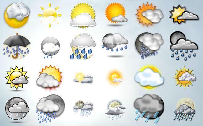 Hỏi và trả lời về thời tiết trong tiếng Anh