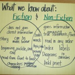 Fiction Vs Nonfiction Venn Diagram Nissan Navara Wiring Diagrams V Reading Ideas Pinterest