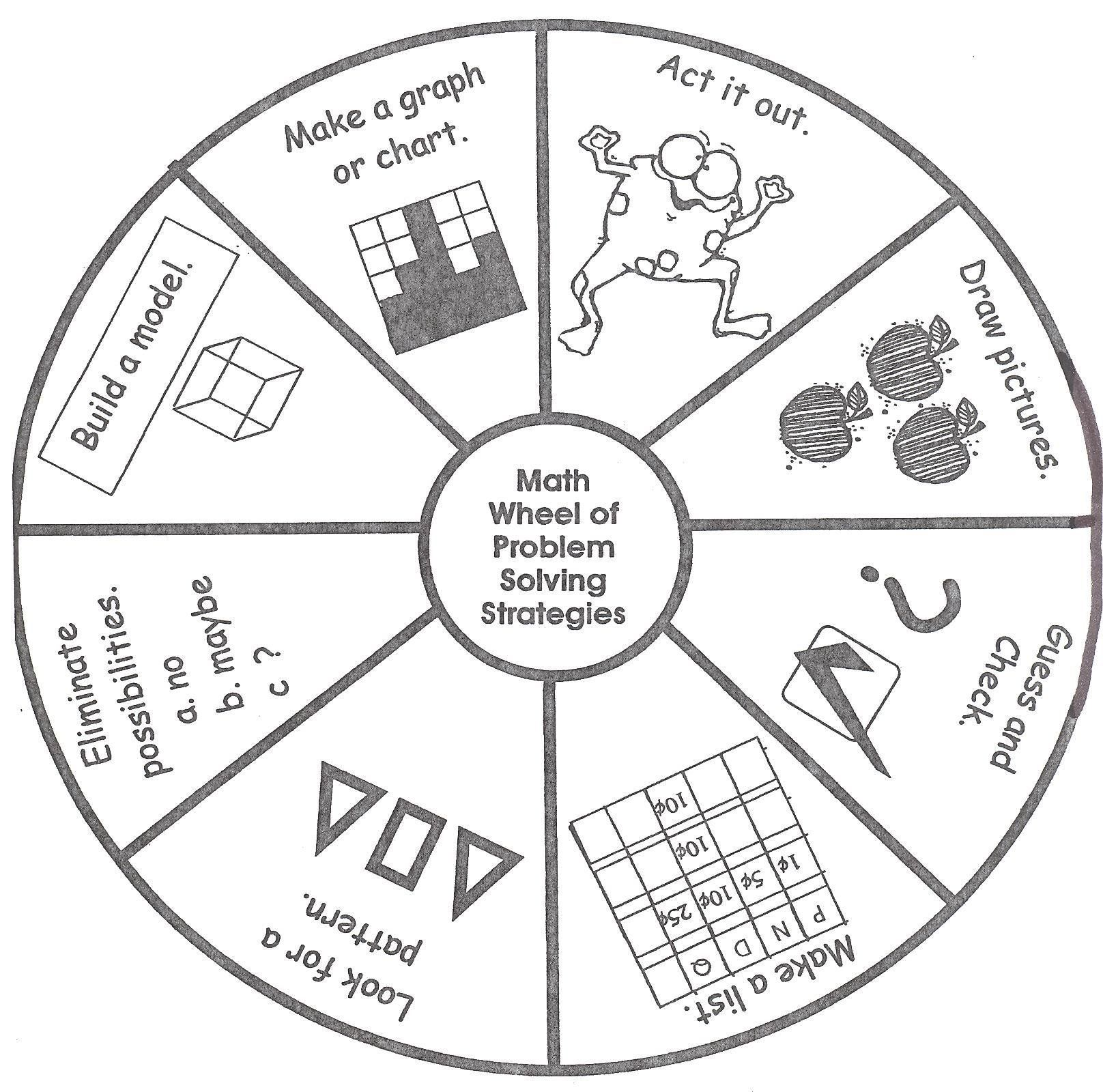Math Problem Solving Wheel