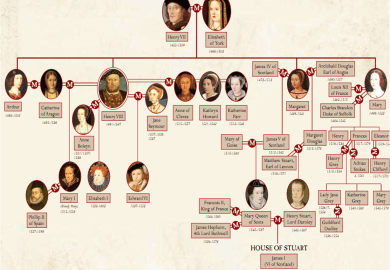 Queen Elizabeth 1 Family Tree