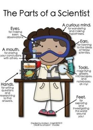 Poster: The Parts of a Scientist {Girl w/ Deeper Skin Tones} $