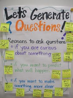 Asking Questions anchor chart @Christi Chavez