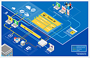 Power BI Architecture Diagram v3 is Now Available!