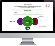 SAGE Research Methods: Find resources to answer your research methods and statistics questions.
