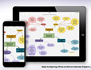Inspiration Mapping Resources