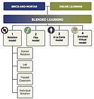 Blended Learning Definitions - Christensen Institute : Christensen Institute