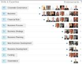 New LinkedIn Endorsements | Sherrilynne Starkie