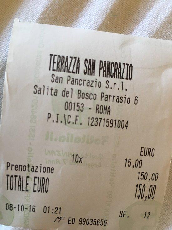 Terrazza San Pancrazio Rom  Restaurantanmeldelser  TripAdvisor