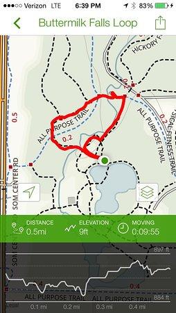 trail walk of buttermilk