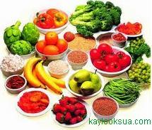 Makanan yang Halal dan Baik (Halalan Thoyyiban)